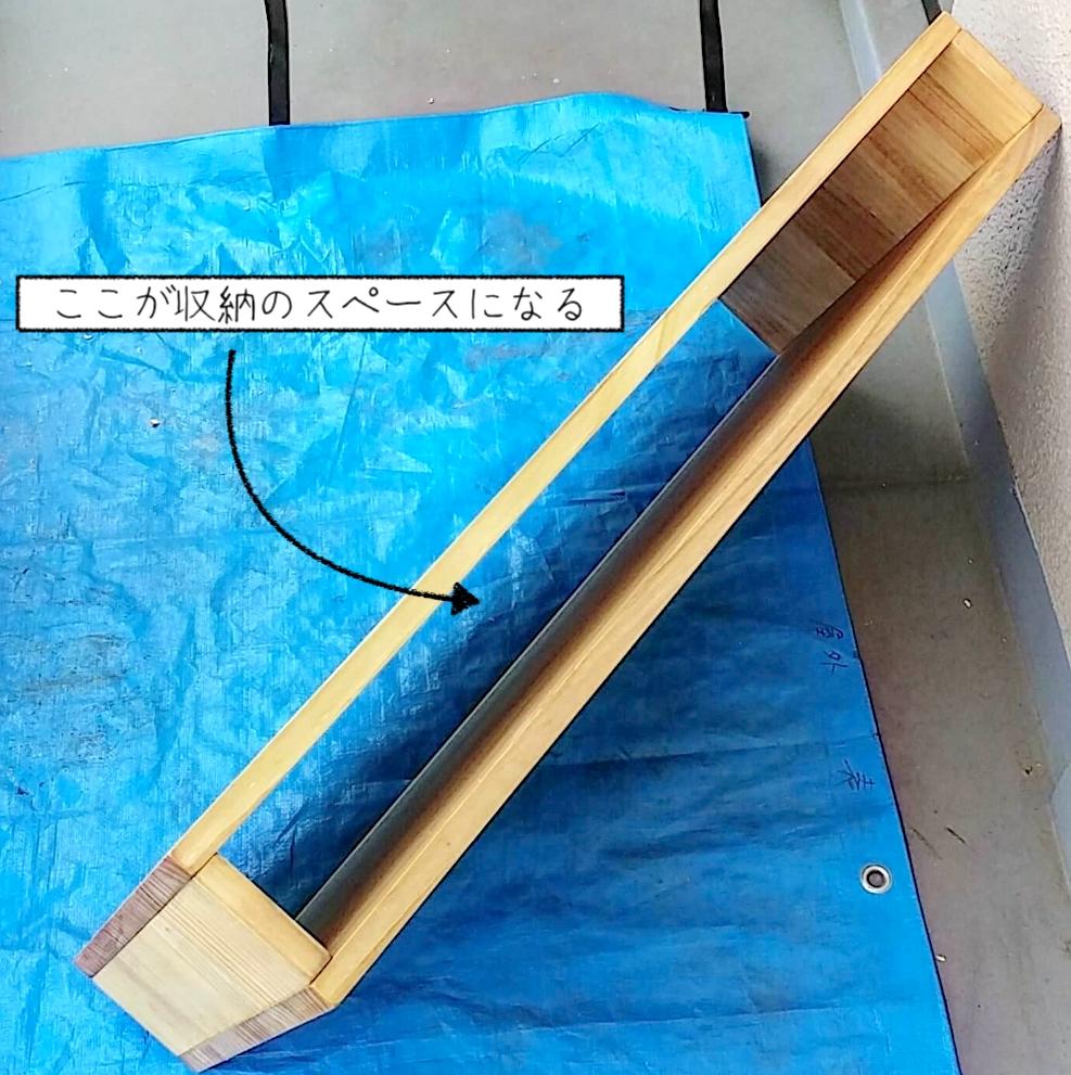 箱型に組んだテーブル天板