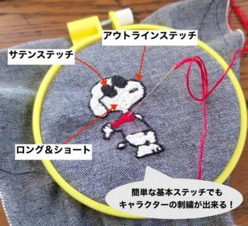 スヌーピーの刺繍